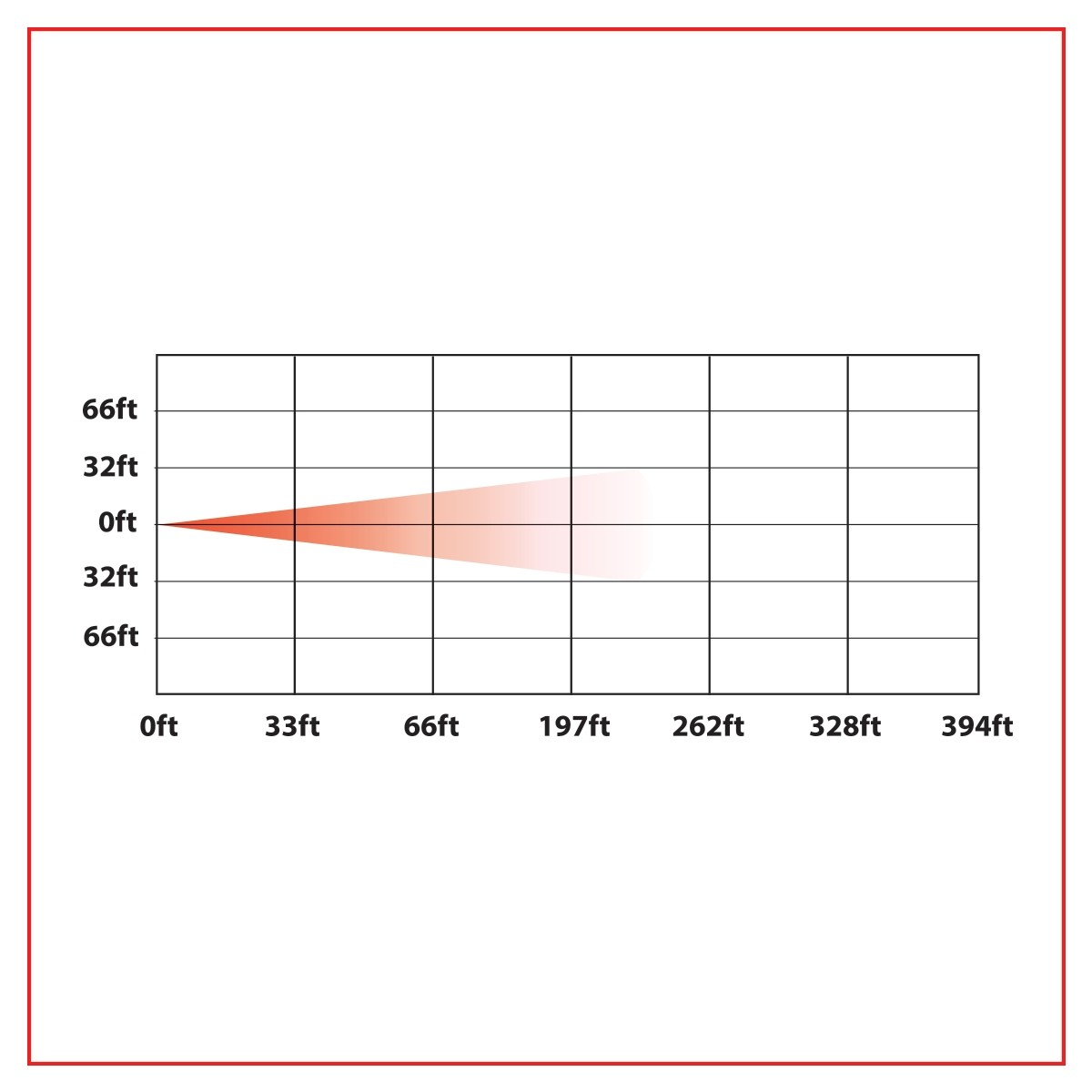 Terrific 4 X 6 Standard Led Headlight High Beam 1700 Lumens 4 X 6 Wiring Digital Resources Arguphilshebarightsorg