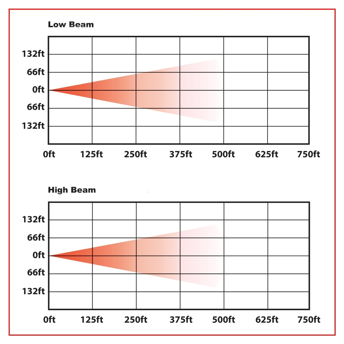 5 X 7 Economy Led Headlight Combination High Low Beam 3900 Peterbilt Wiring Diagram