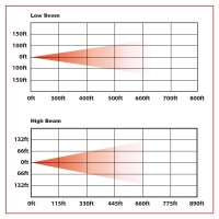 "4"" x 6"" Black Off Road LED Headlight (Combination High & Low Beam | 3000 Lumens)"